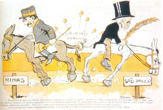 Republica+do+Cafe+com+Leite.+Caricatura+de+Oswaldo+Storni,+sobre+as+eleições+presidenciais+de+1910.